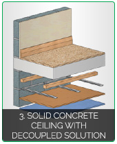 Soundproofing Concrete Ceilings