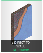 Soundproofing Direct to Wall